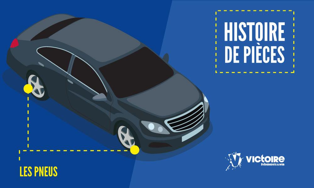 Brève histoire des pneus