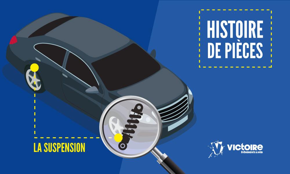 Brève histoire de la suspension automobile