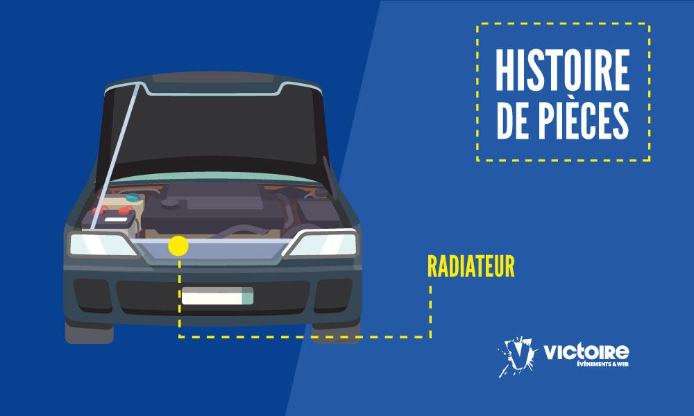 Brève histoire du radiateur automobile